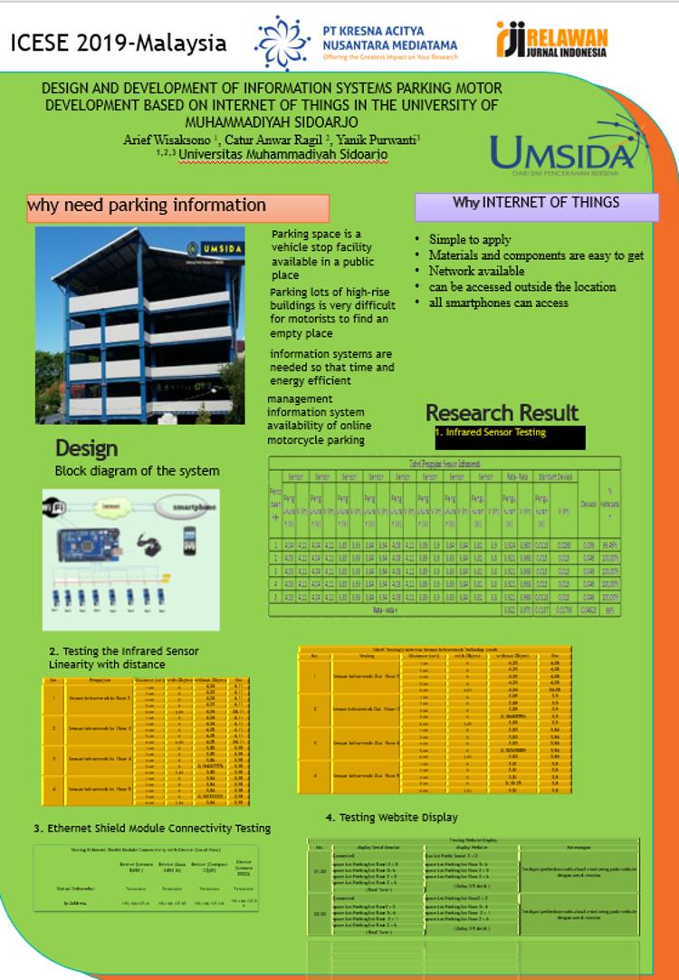 Poster Design And Development Of Information System Parking Motor Development Based On Internet Of Things In The University Of Muhammadiyah Sidoarjo Zenodo